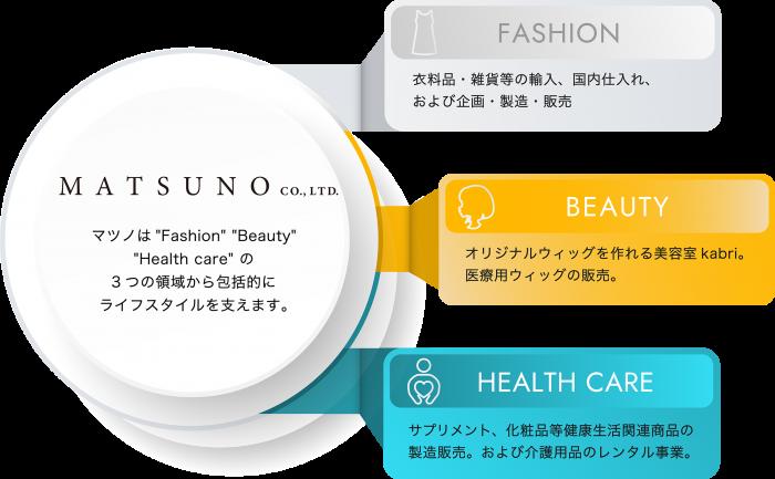 infographic_matsuno